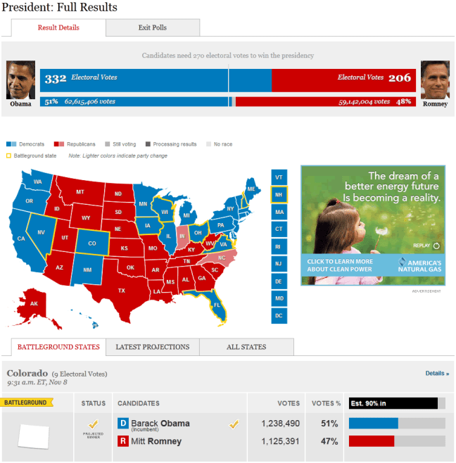 CNN 2012 US Presidential Election Results Map
