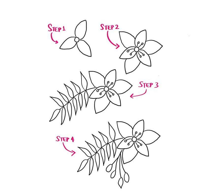 Easy Step By Step Tutorial For Simple Floral Drawings With Free