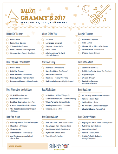 Grammy Ballot printable