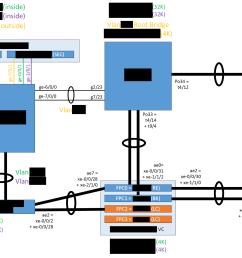 diagram of datacenter switch infrastructure for per vlan stp bridge priority planning when root bridge varies by gateway  [ 2411 x 1443 Pixel ]