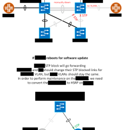 stp maintenance planning [ 1436 x 3132 Pixel ]