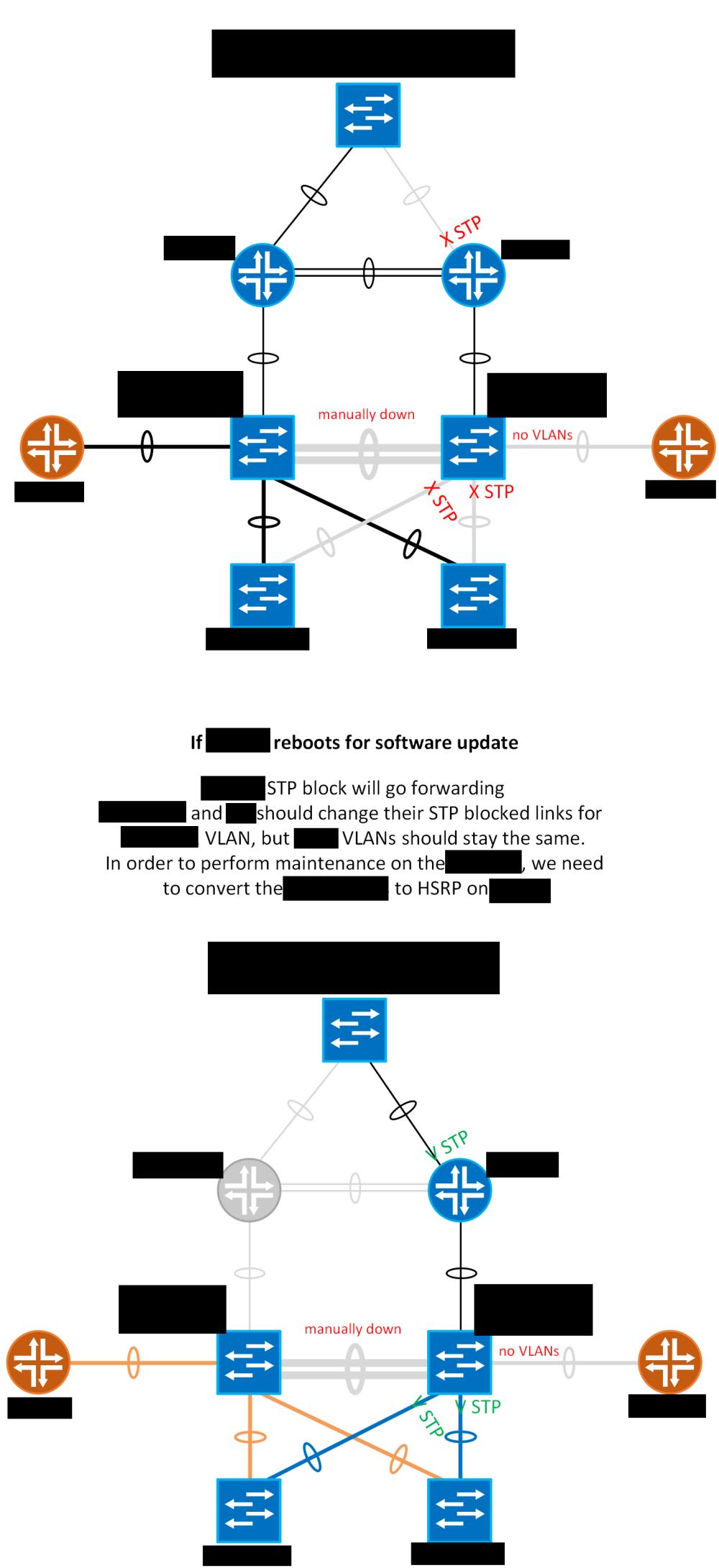 medium resolution of stp maintenance planning