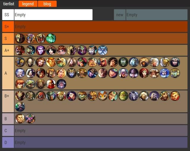 Tier List Arena