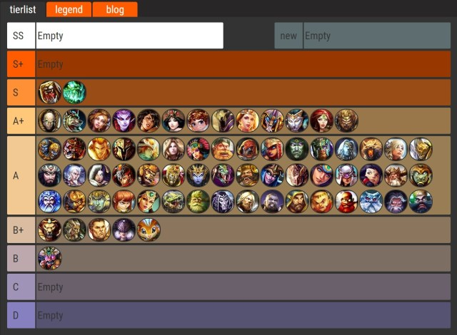 Tier List Conquest Casual
