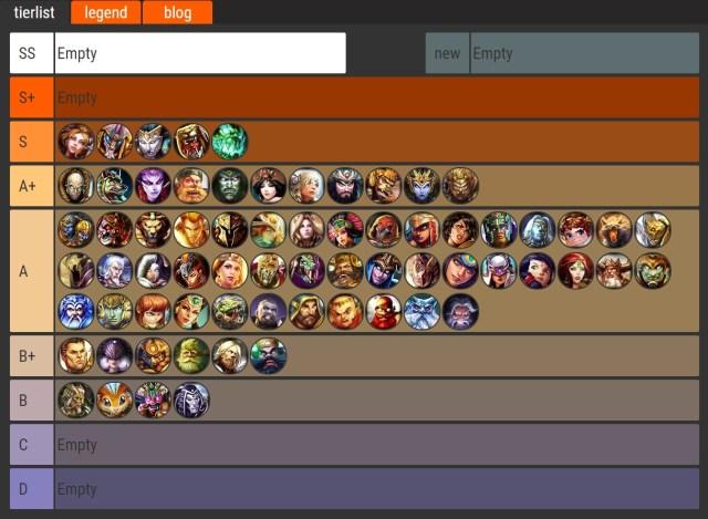 Tier List Siege
