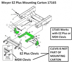 Meyer EZ Plus Mounting Carton 17165 Fits GM 1500 model