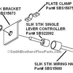 Meyer E47 Switch Wiring Diagram Stick Welder Software: Plow Pump Snow