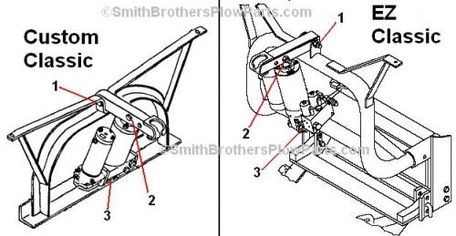 meyer plow pump wiring diagram for front fog lights mounting bolt kit
