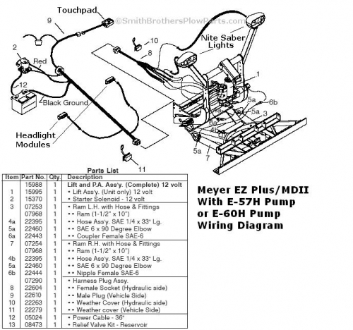 ez wiring harness diagram genie 1 piece plug for meyer plow md ii and plus mountings