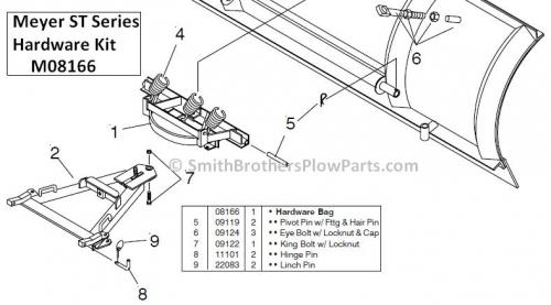 Meyer ST Hardware Kit 08166 forST Series Plow SAF Sector A