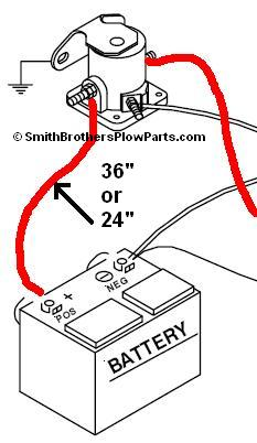 Meyer Plow Power Wire  Battery to Solenoid 36