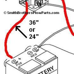 Ez Wire Harness Diagram Ford F350 Radio Wiring Power - Battery To Solenoid 36