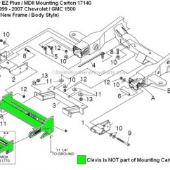 Meyer Plow Wiring Diagram Dodge Ae86 Ignition Meyers Toyskids Co Ez Plus Or Mdii 17140 Mounting Carton 1999 2007 Gm 1997