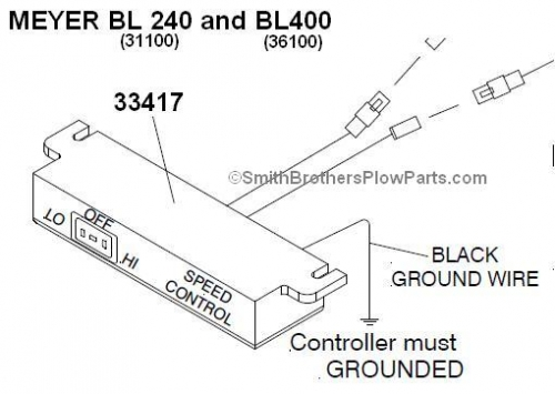 Controller for Meyer Baseline 240 and 400 (BL240 and BL400