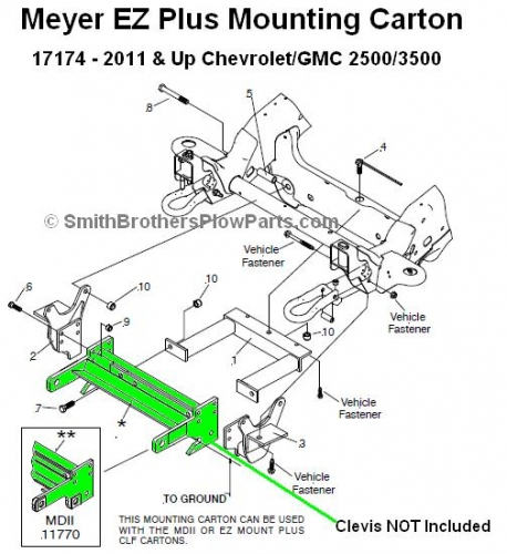 Meyer EZ Plus Mounting Carton 17174