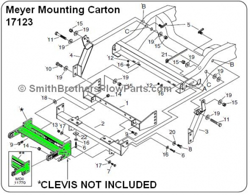 Meyer Mounting Carton 17123 EZ Plus / MDII Dodge