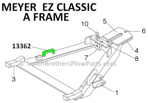 Hose Guard for Meyer ST and C Series A Frames