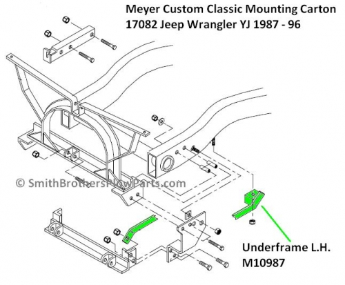Part of Meyer Custom Classic Mounting Carton 17082