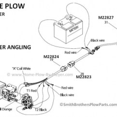 Hiniker V Plow Wiring Diagram Golf 3 Sunroof Truck Side Harness For Power Angling Home By Meyer