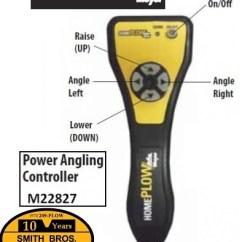 Western Plow Controller Wiring Diagram Heidenhain Encoder Homeplow By Meyer Power Angling 22827