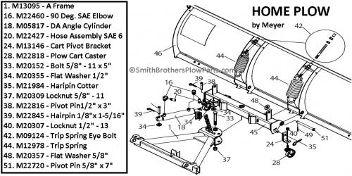 11 Pin Boss Plow Wiring Diagram Boss Rt3 Wiring Diagram