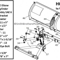 Meyer Plow Pump Cow Digestive Tract Diagram Pivot Pin 1 2 X 3 For Home Only 22816
