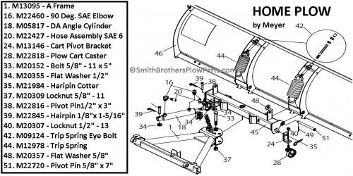 Meyers Light E60 Wiring Diagram Genuine Meyer 22720 Pivot Pin 5 8 Quot X 7 Quot Fits Drive Pro And