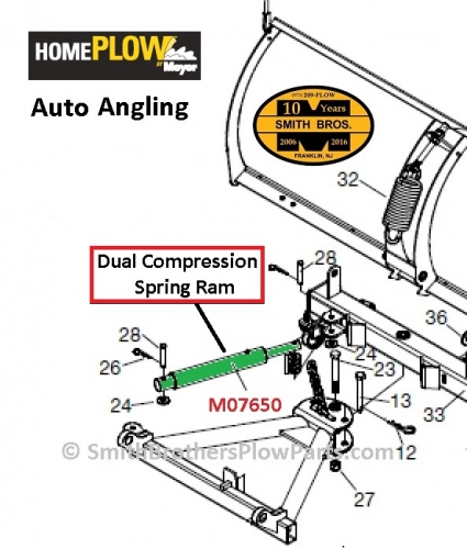 Dual Compression Spring Ram for Auto Angling Home Plow by