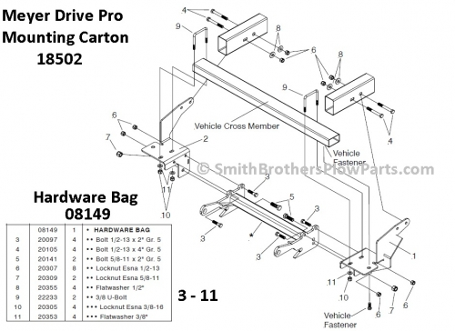 Meyer Drive Pro Hardware Bag for Mounting Carton 18502