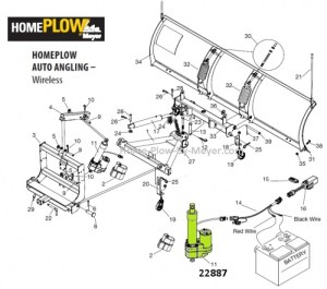 Electric Lift Unit (Linear Actuator) for Home Plow by Meyer Auto Angling (Wireless) In green on