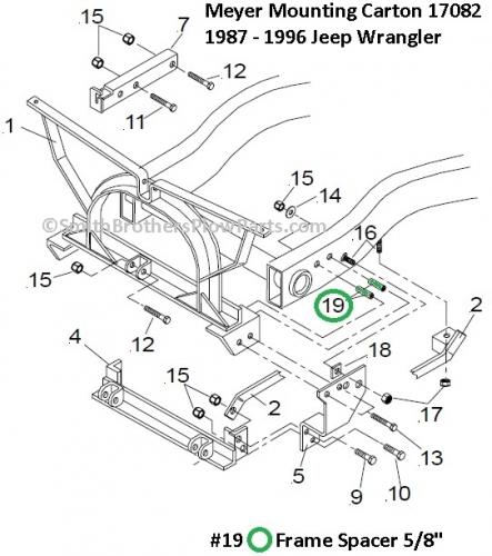 Jeep Yj Frame Diagram