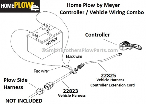 Home Plow by Meyer Power Angling Controller / Wiring