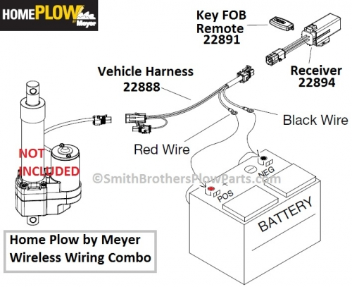 Home Plow by Meyer Auto Angling 24000 Wireless Controller