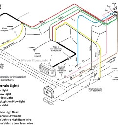 truck lite plow light wiring diagram [ 1174 x 796 Pixel ]