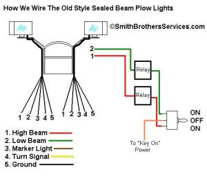 Smith Brothers Services  Sealed Beam Plow Light Wiring Diagram