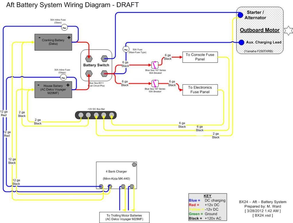 Eletric Rc Boat Diagram - custom project wiring diagram on