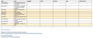 Social Media Editorial Calendar holidays and deadlines