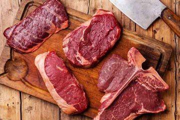 best steak for grilling