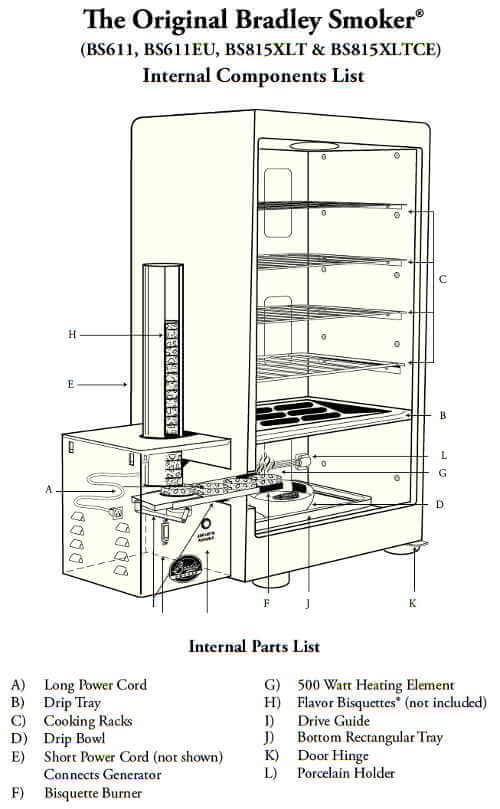 Bradley Smoker Manual And Instructions For Use: Download