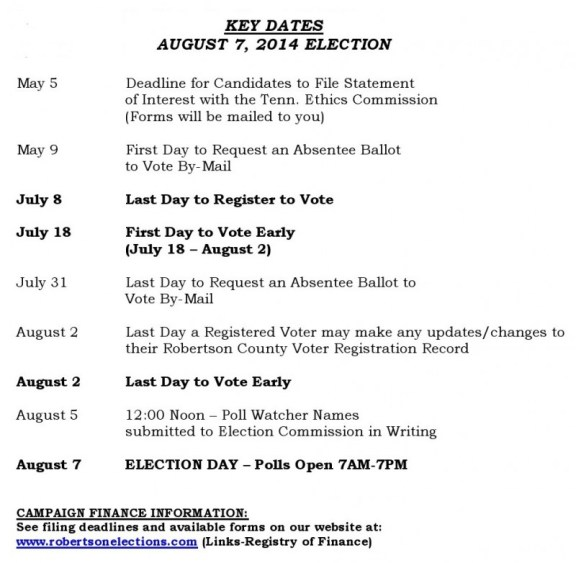 Election dates 2014b