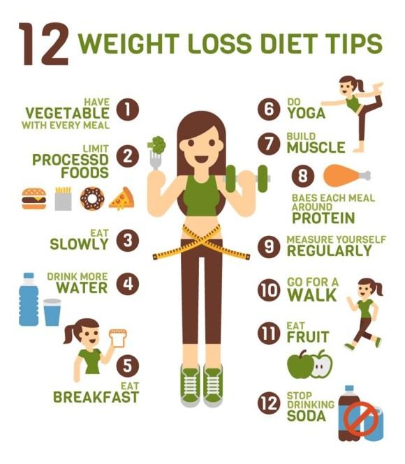 Diet Smoothie Recipes