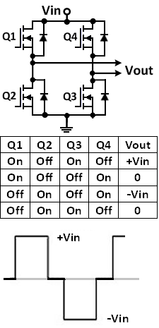 dc to ac inverter diagram 1998 jeep cherokee ignition wiring power circuits: dc-ac converter