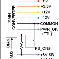 240 To 24 Volt Transformer Wiring Diagram Mercedes Benz Sprinter Computer Power Supply Atx Pinouts Schematics Reviews Connecting Pc For Testing