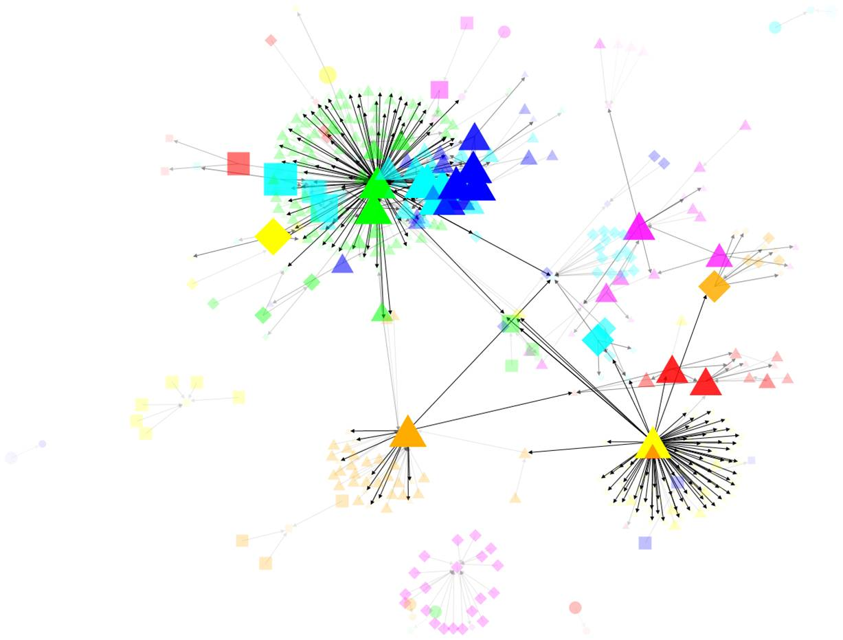 network diagram excel fishbone template health care nodexl overview discovery and exploration add in