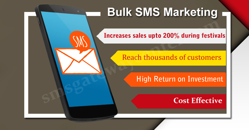 Bulk SMS Marketing is Important For Real Estate Industry
