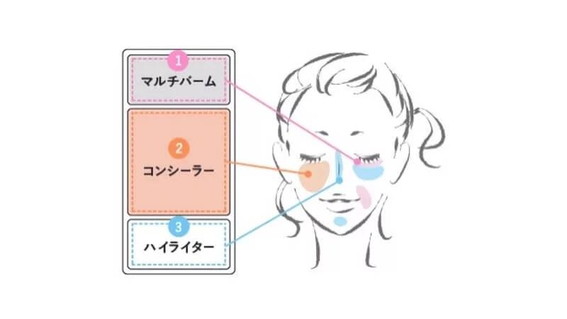 キス-メイクリタッチパレット-使い方2