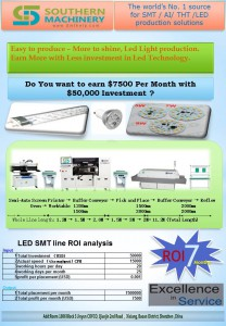 LED SMT LINE ROI ANALYSIS