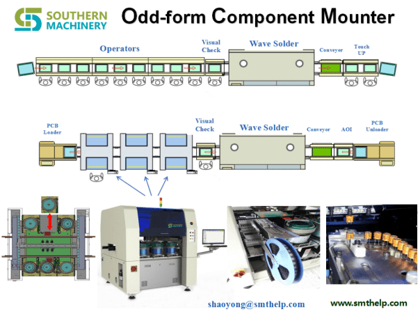Odd-form Component Mounter