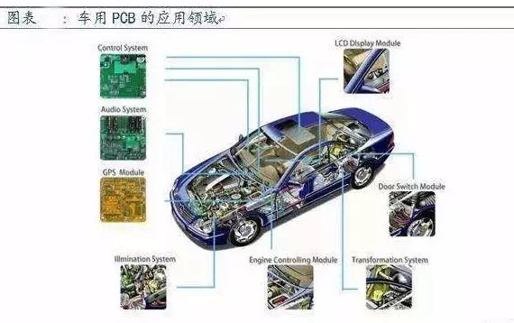 Automotive electronics PCB PCBA cleaning method, cleaning process, PCBA cleaning machine, flux cleaning