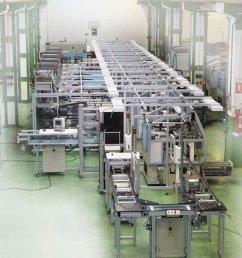 automobile fuse box assembly line [ 789 x 1024 Pixel ]